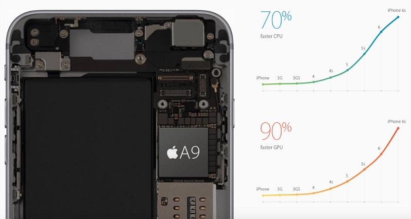Apple bi lahko z lastnim grafičnim čipom še bolj optimiziral strojno in programsko opremo.